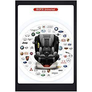 Isofix universal para cualquier coche