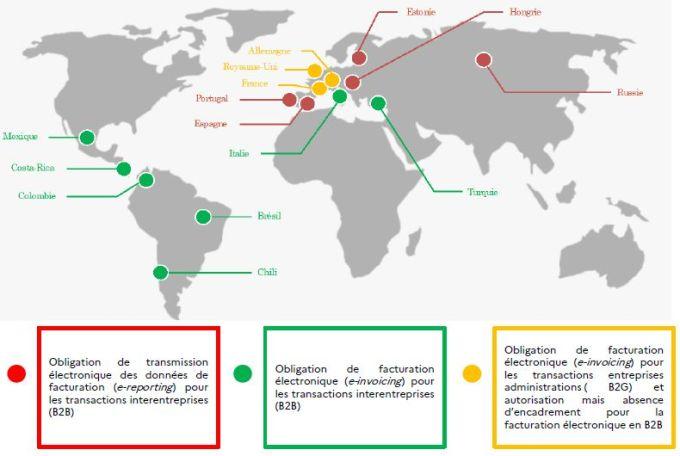 Comparaison mondiale des différents modèles adoptés