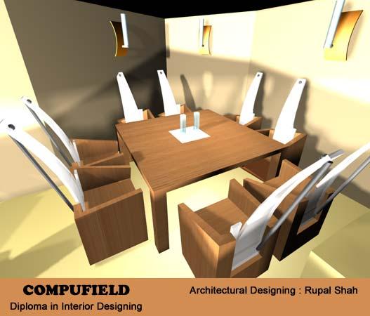 Web Design Colleges In Mumbai