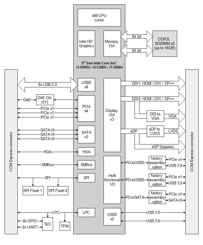 COMEX-IC50L