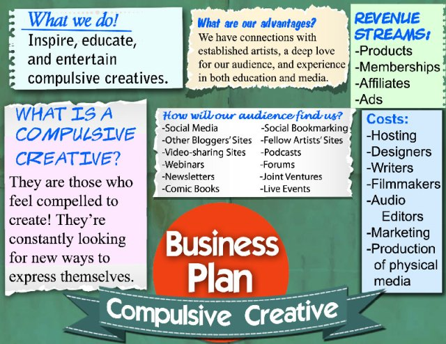 A one-page business plan for Compulsive Creative