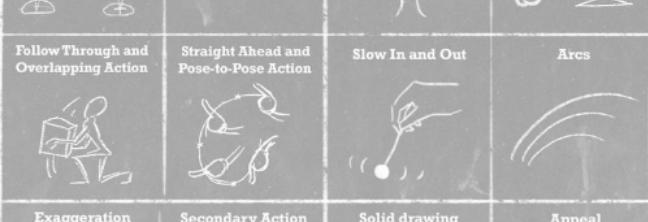 12 principles of animation essay