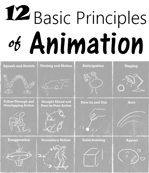 12 Basic Principles of Animation