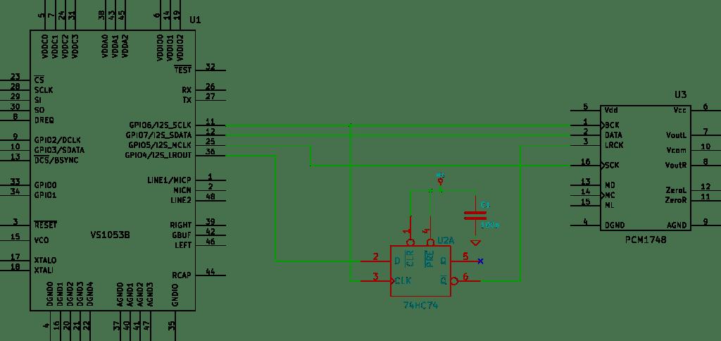 VS1053 and VS1063 I2S outputs