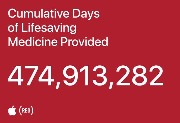 WorldAIDSDay_Medicine-graph_20171130-49 (glissées)