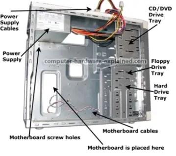 empty computer case labeled2 LIVE হার্ডওয়্যার টিউটোরিয়াল শিখুন  না দেখলে বিশাল মিস করবেন