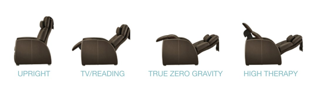 Four positions of Positive Posture recliners