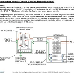 Isolation Transformer Wiring Diagram Acne Face Topaz