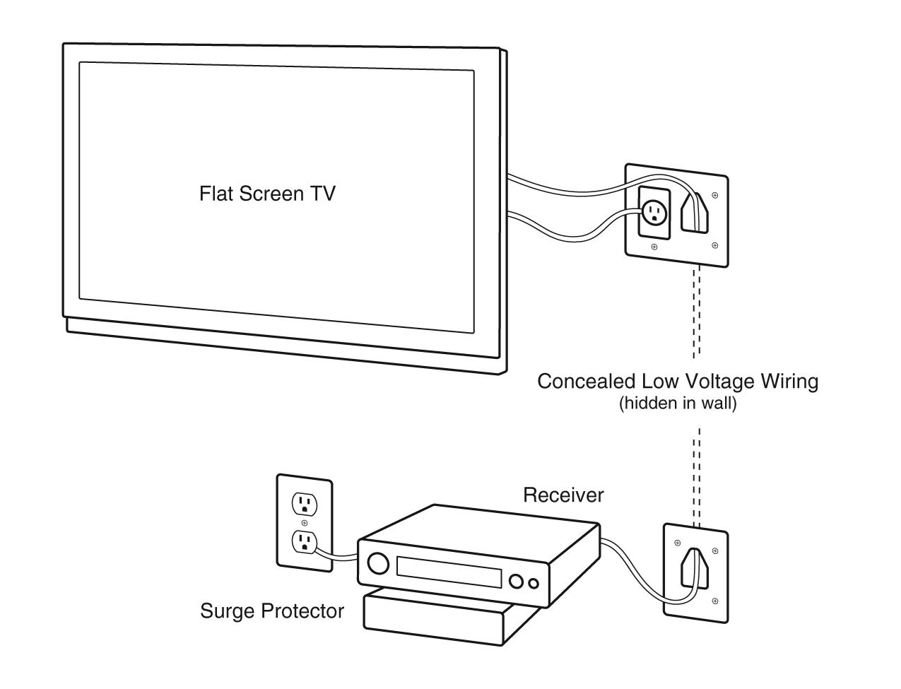 Recessed Wall Plate Remodeling Kit with Electrical Outlet