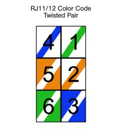 wiring diagram furthermore rj11 wiring color code diagram furtherphone jack rj11 wiring diagram cat 3 cable [ 2000 x 2000 Pixel ]