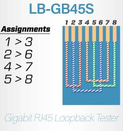 gigabit wiring diagram [ 3200 x 2400 Pixel ]