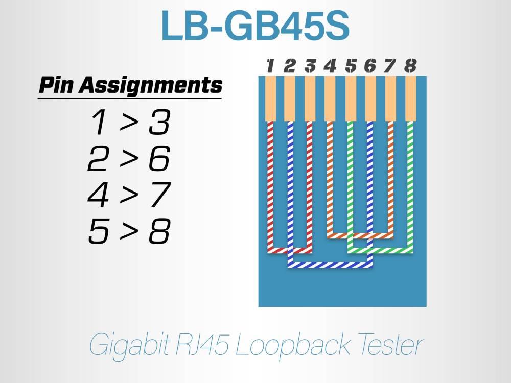 medium resolution of gigabit wiring diagram