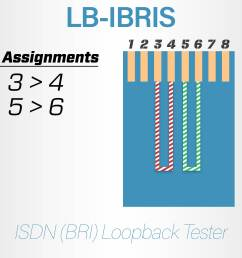 picture of isdn bri loopback tester [ 3200 x 2400 Pixel ]