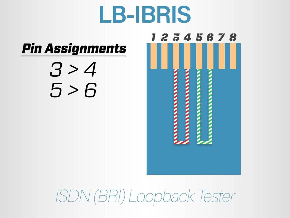 medium resolution of  picture of isdn bri loopback tester