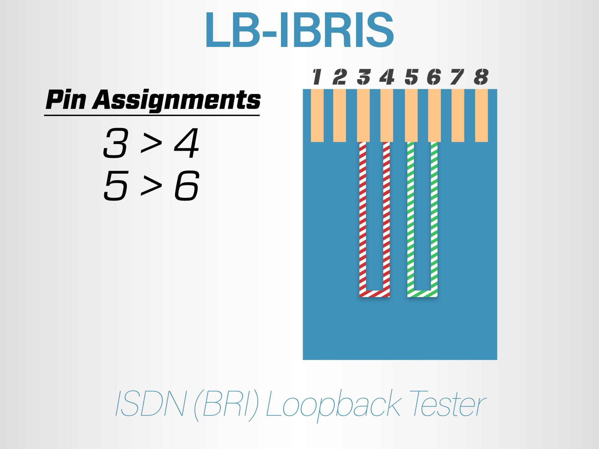 hight resolution of  picture of isdn bri loopback tester