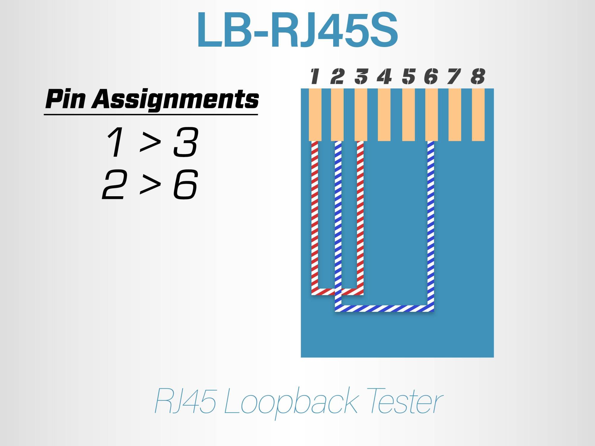 hight resolution of  rj45 loopback tester computer cable store on ethernet crossover cable ethernet cable drawing