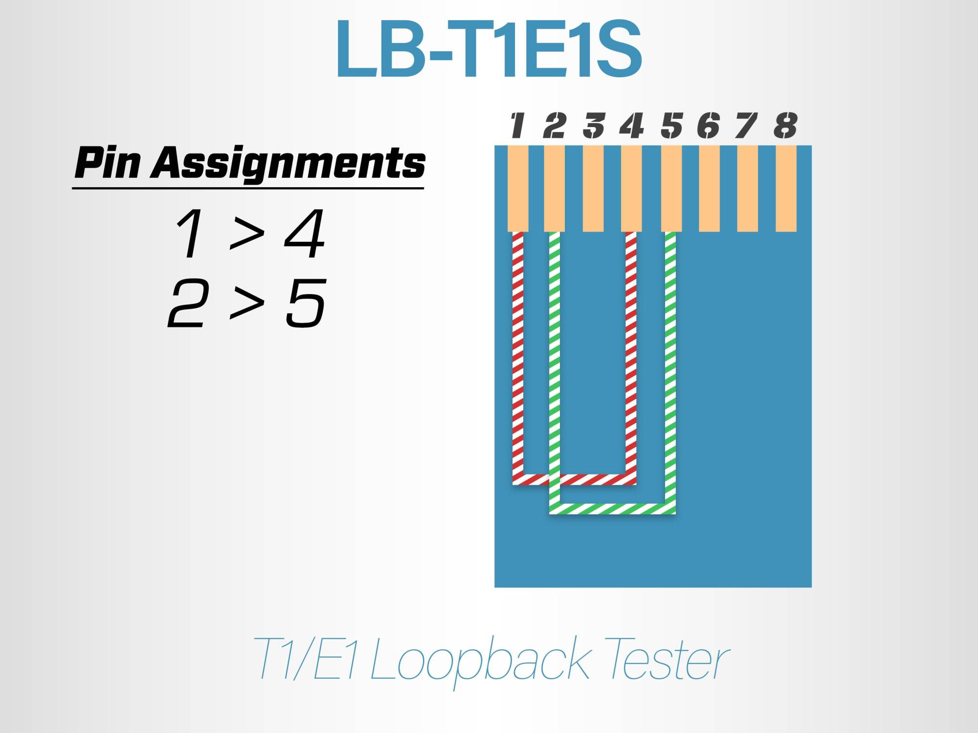 hight resolution of  picture of t1 e1 loopback tester
