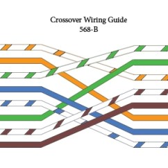 Rj45 Cable Wiring T568b Straight Through Suzuki Bandit 1200 Diagram Crossover Rollover Pinouts Explained Wired Cables