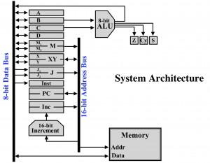 Gateway Computer Electrical Diagram, Gateway, Free Engine