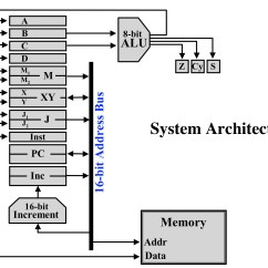 Ladder Logic Diagram Examples 2004 Dodge Durango Infinity Stereo Wiring Electrical Auto