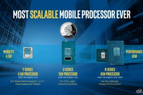 聽聽Intel專家怎麼說!如何有效衡量處理器之效能