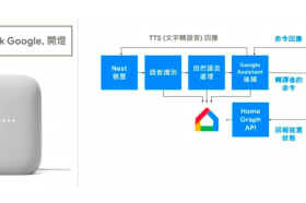 Google台灣團隊解密 Pixel Buds A-Series與Nest 智慧家庭服務技術秘辛