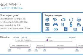更高速的Wi-Fi 7世界要來了?!英特爾提供業界無與倫比的連線解決方案