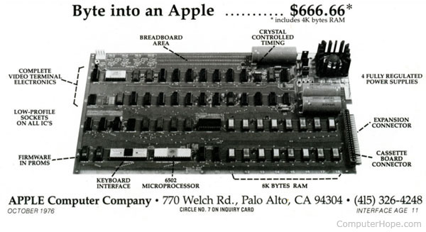 When was the first computer invented?