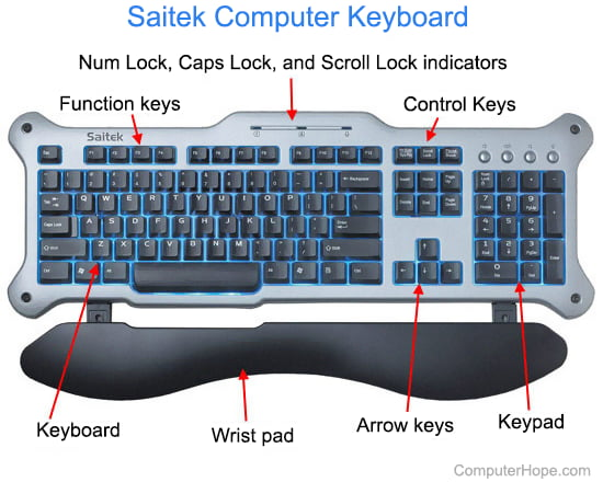 Computer keyboard overview - The Internet Tips
