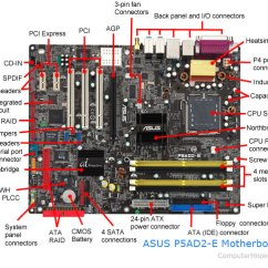 Usb Keyboard Diagram 2002 Nissan Frontier Parts What Is Southbridge?