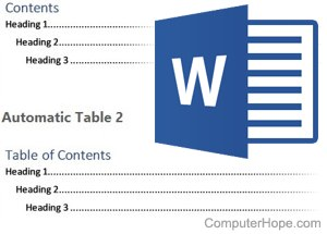 Illustration: Microsoft Word table of contents.