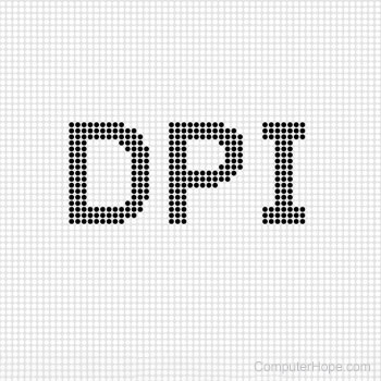 What is DPI (Dots Per Inch)?