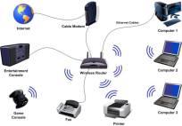 wifi-netwerk