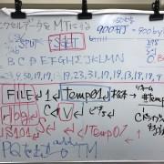 神保町マイツール教室のホワイトボード