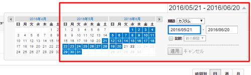 デフォルト(初期値)は直近30日が表示されます