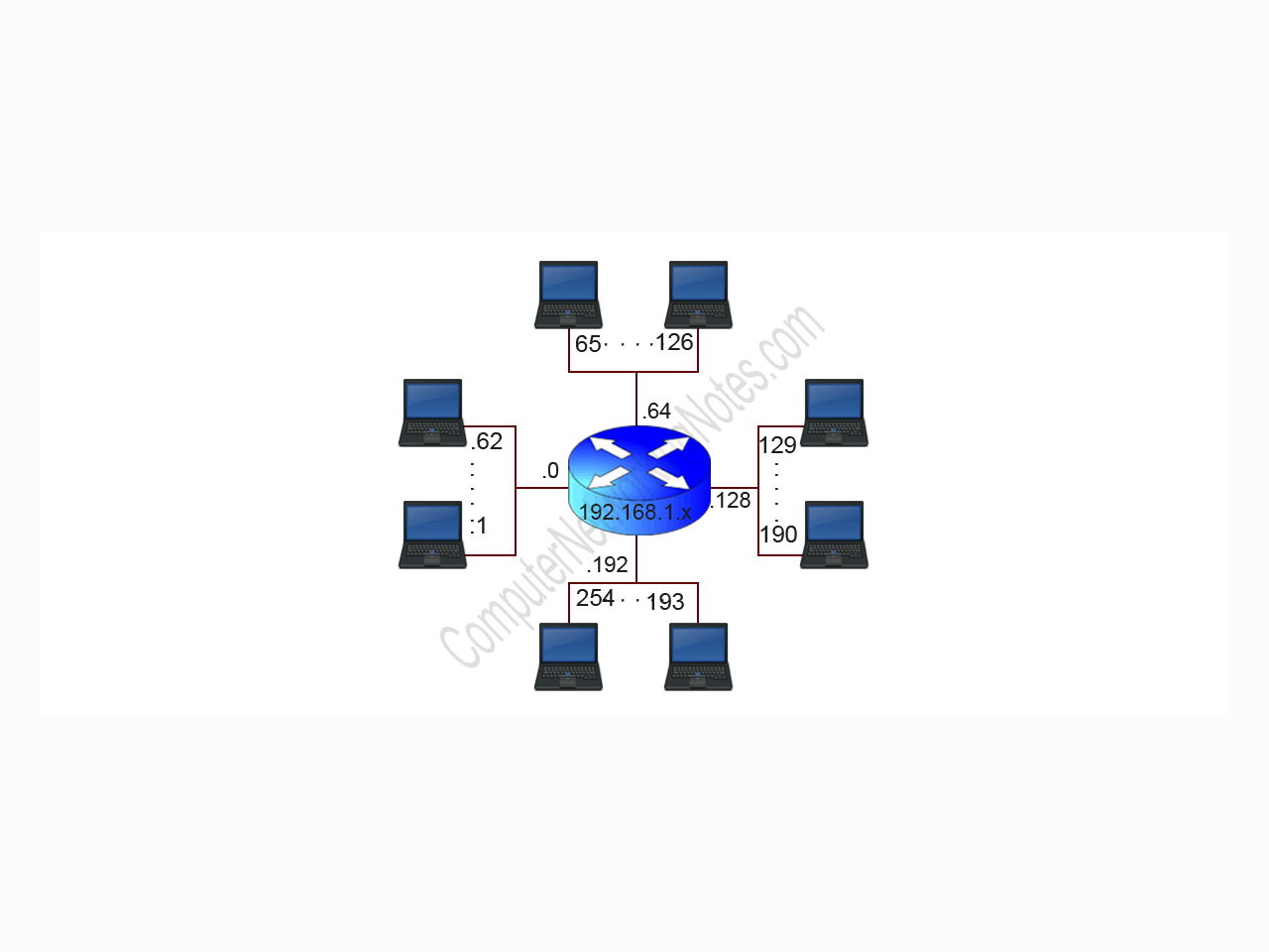 hight resolution of subnet mask diagram