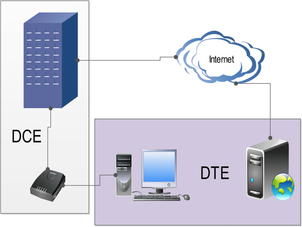 medium resolution of network wiring guide