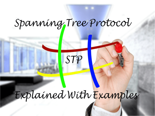 small resolution of diagram stp