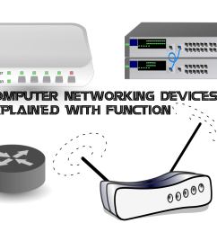 computer networking devices explained with function png [ 1280 x 960 Pixel ]