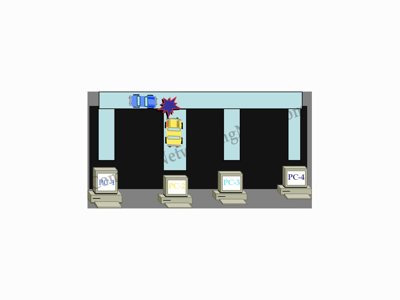 hight resolution of network wiring b standard