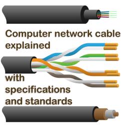 network wiring b standard [ 1280 x 960 Pixel ]