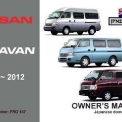 Ka24de Wiring Diagram Inside Skull Nissan Caravan 2001 - 2012 Owners Manual Engine Model: Ka24de, Ka20de, Qr20de, Qr25de, Zd30dd ...