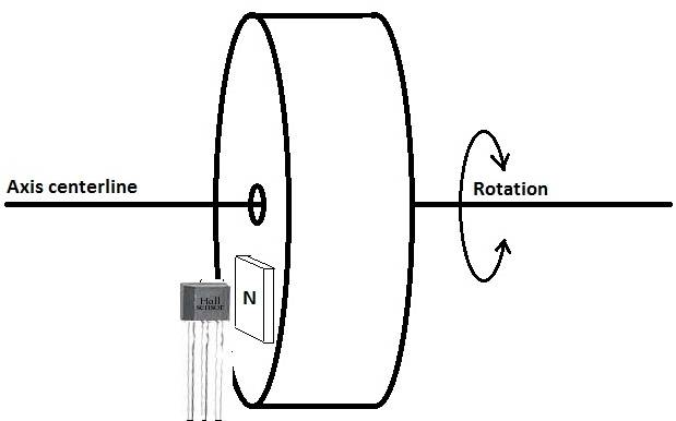Hall Effect Sensor Wiring Diagram Symbol Hall Effect