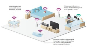 Wireless Home Network Setup Sunnybank | Inter Security
