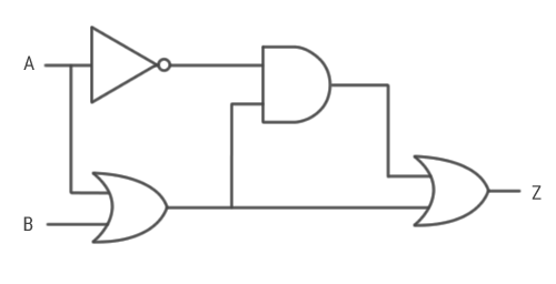 Drawing logic circuits without SchemDraw : learnpython