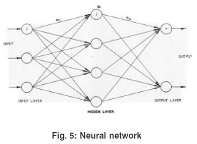 Shape Optimization of Pedestals Using Artificial Neural