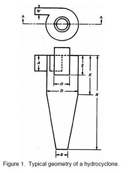 Cyclone Cleaner Diagram Clutch System Diagram Wiring