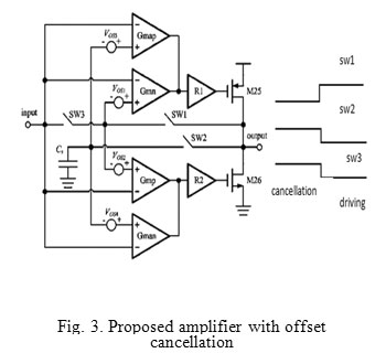 Designing an Efficient Rail-to-Rail Class ab Amplifier as