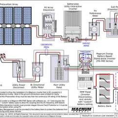 How To Connect Solar Panel Inverter Diagram Vauxhall Astra G Stereo Wiring May « 2013 Computer Solutions Blog