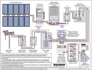 May « 2013 « Computer Solutions Blog